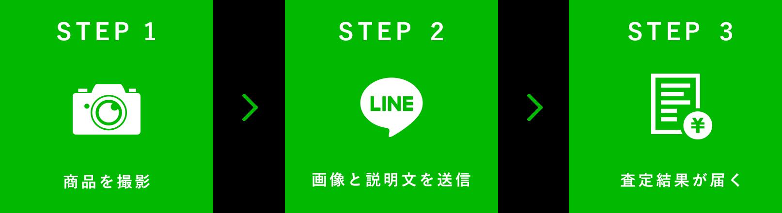 STEP1 商品を撮影→STEP2 画像と説明文を送信→STEP3 査定結果が届く